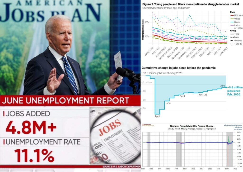 Jobs Report July 2021: Massive Changes Comes In Lot Sectors