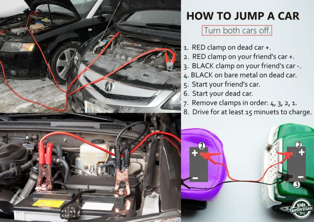 How To Jump A Car: Why It Need To Be Jump A Car? How To Do That?